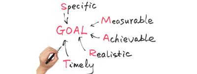 How to figure out setting goals